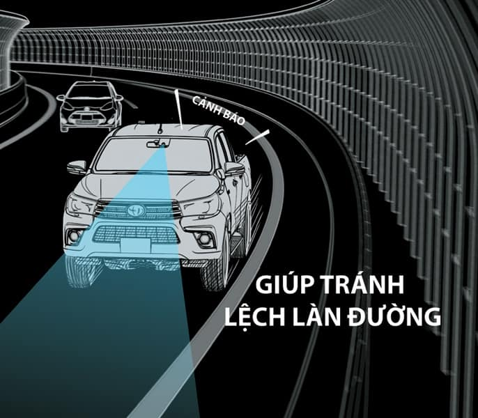 Hệ thống cảnh báo lệch làn đường (LDA)