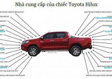 Chiến thuật của Toyota tại Mỹ